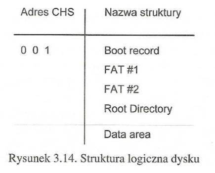 format-dyskietki