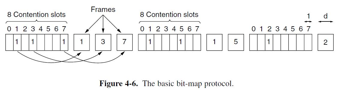 bit-map